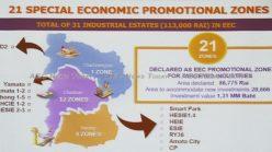 Thailand's Eastern Economic Corridor (EEC): The hard sell begins