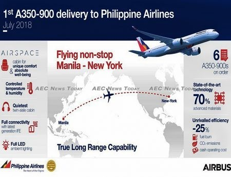 Airbus A350 900 infographic | Asean News Today