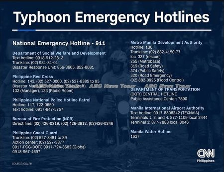 Philippines emergency contact numbers