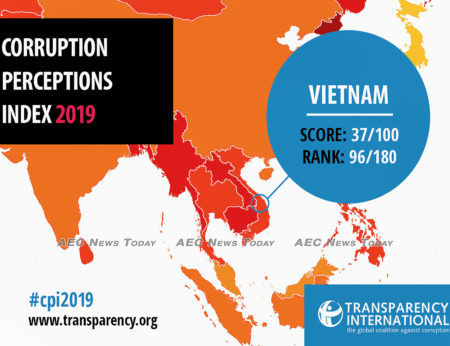 Vietnam's ranking and score in TI's CPI have improved from 33 and 117th in 2018 to 37 and 96th in 2019 respectively