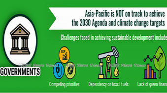 Asia-Pacific response to COVID-19 needs social inclusion and environmental sustainability (video)